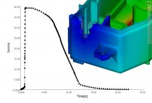 Moldflow Simülasyon Analizi