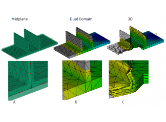 Mayıs 2020 - Autodesk Moldflow Mesh Tipleri ve Matematiksel Modeller